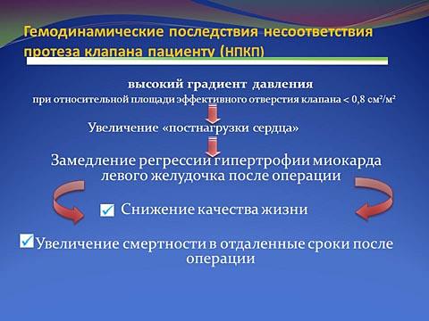 Гемодинамические последствия несоответствия протеза клапана пациенту (НПКП)