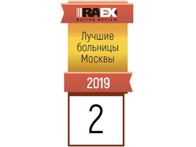 Купить больничный лист в Москве Гагаринский круглосуточно официально в поликлинике